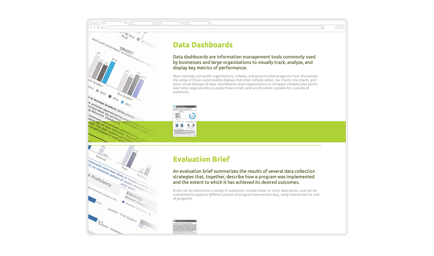 Limelight Analytics Website View Two